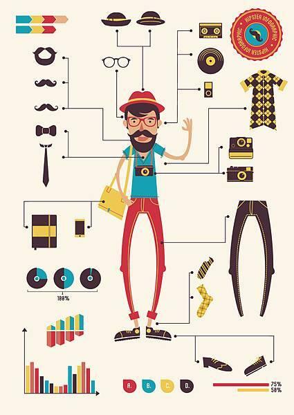 hipster_infographics_by_darkstalkerr-d6by7vu