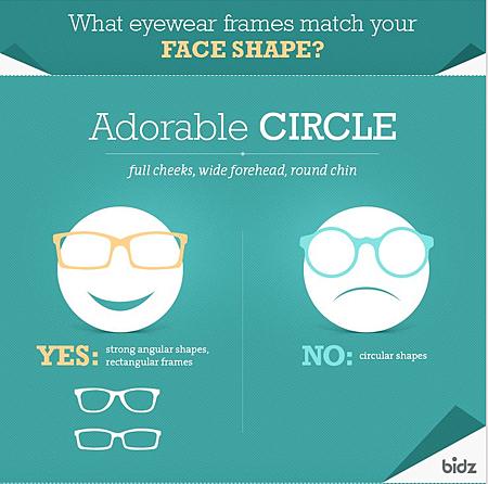 臉型該搭什麼鏡框?@必久戴眼鏡