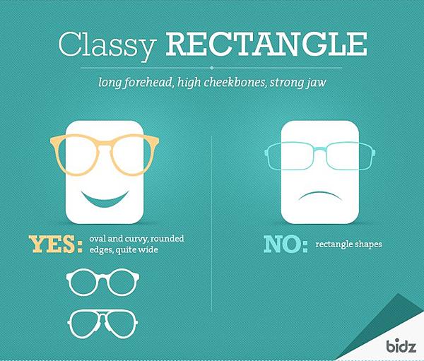 臉型該搭什麼框臉型該搭什麼鏡框?@必久戴眼鏡