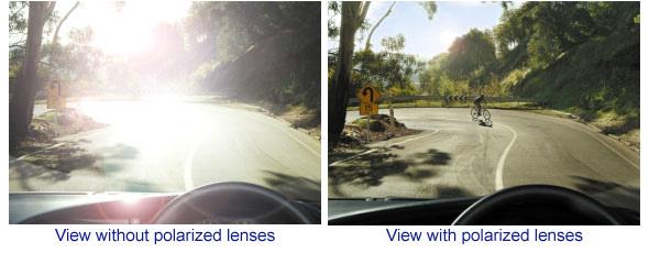 偏光鏡片 Polarized lenses@必久戴眼鏡