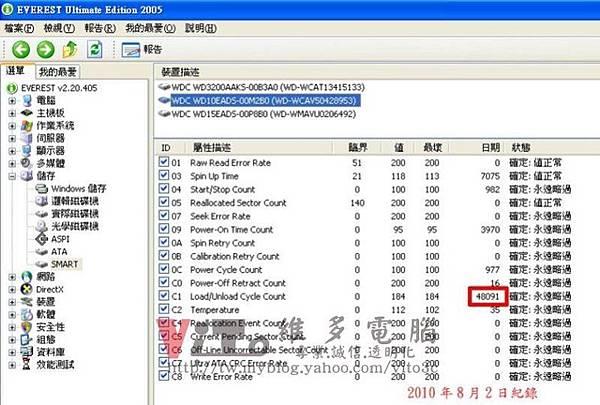 WD_1TB_Load_Unload.jpg