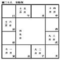 (四)安星口訣、圖表及掌訣_32安陰煞.jpg