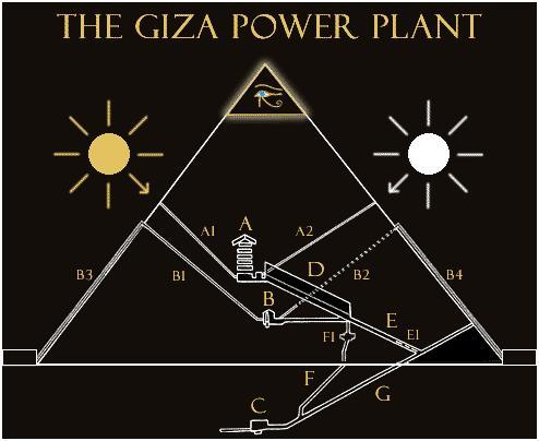 金字塔--太空神秘光子雲的能量傳輸_12.jpg