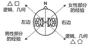 第四章 意識進化的失敗及基督意識網路的創造《生命之花的古老秘密》 _02