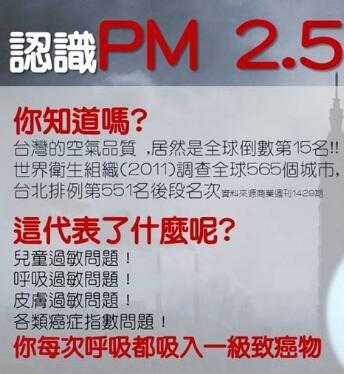 認識PM2.5-讓你無處躲的隱身殺手