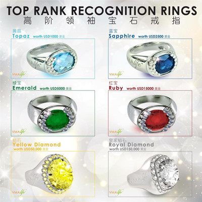 VMALife 表扬戒指