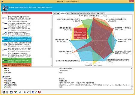 SiSoftware Sandra-01.jpg