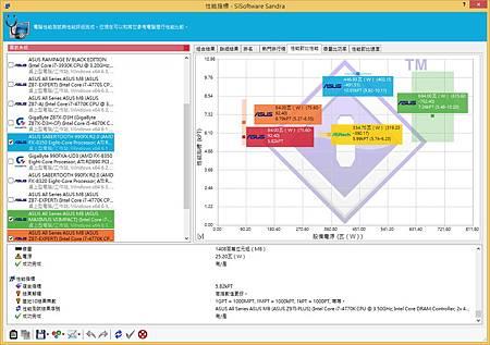 SiSoftware Sandra-02.jpg