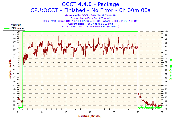 2014-06-27-23h18-Temperature-Package.png