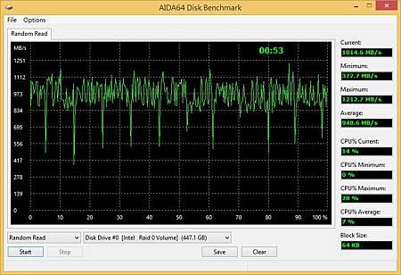 AIDA64 Radeom Read(RAID0).jpg