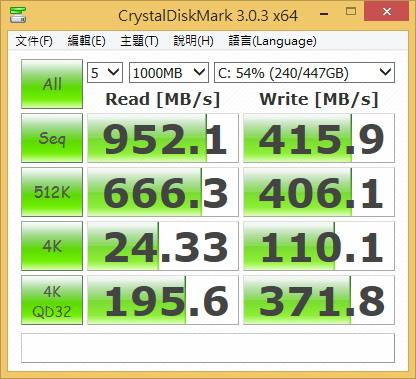 CrystalDiskMark(RAID0).jpg