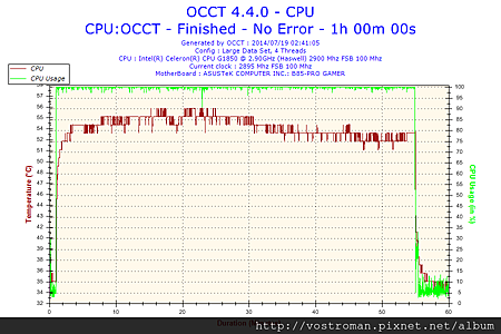 2014-07-19-02h41-Temperature-CPU.png