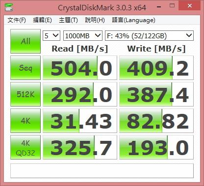 CrystalDiskMark 3.0.3a.jpg