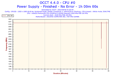 2014-08-06-01h20-Frequency-CPU #0.png