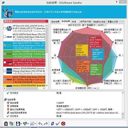 SiSoftware Sandra.jpg