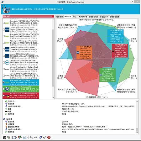 SiSoftware Sandra2014.SP3.jpg