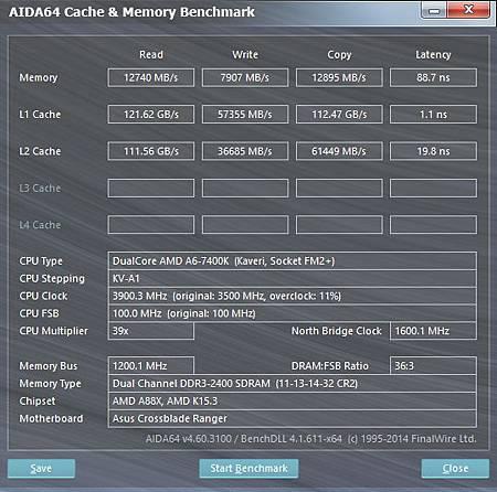 AID64-RAM-Benchmark-2400.jpg