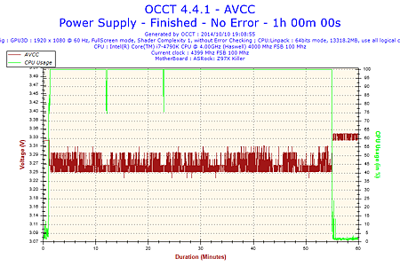 2014-10-10-19h08-Voltage-AVCC.png