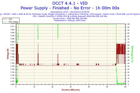 2014-10-10-19h08-Voltage-VID.png