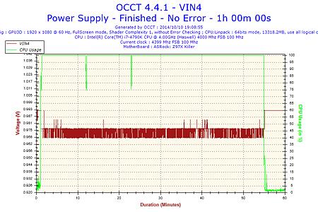 2014-10-10-19h08-Voltage-VIN4.png