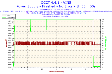 2014-10-10-19h08-Voltage-VIN5.png