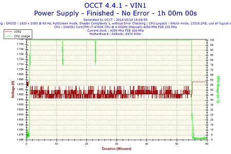 2014-10-10-19h08-Voltage-VIN1.png