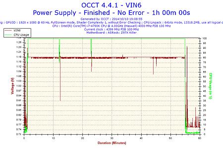 2014-10-10-19h08-Voltage-VIN6.png