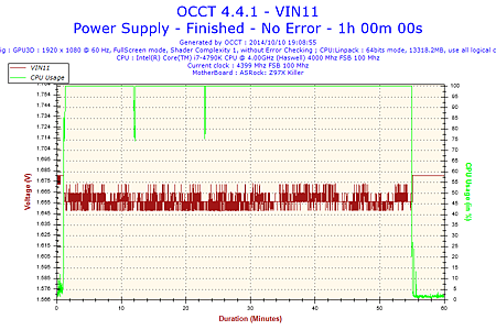 2014-10-10-19h08-Voltage-VIN11.png