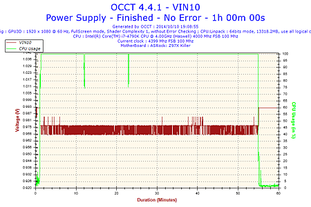2014-10-10-19h08-Voltage-VIN10.png