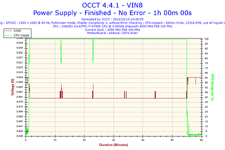 2014-10-10-19h08-Voltage-VIN8.png