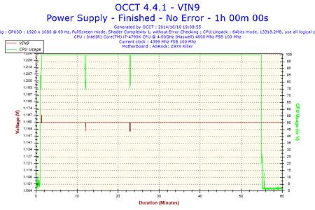 2014-10-10-19h08-Voltage-VIN9.png