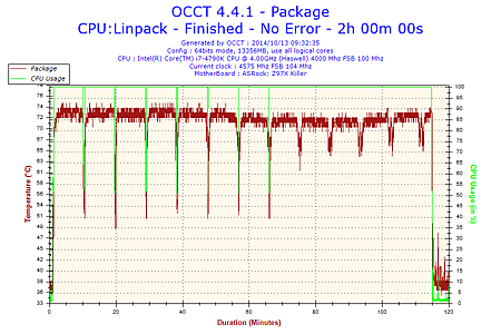 2014-10-13-09h32-Temperature-Package.png