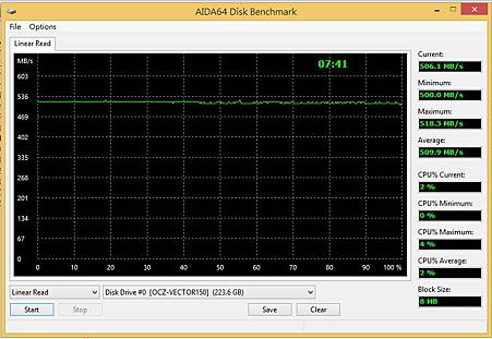 AIDA64 Extreme Edition Diskmark.jpg