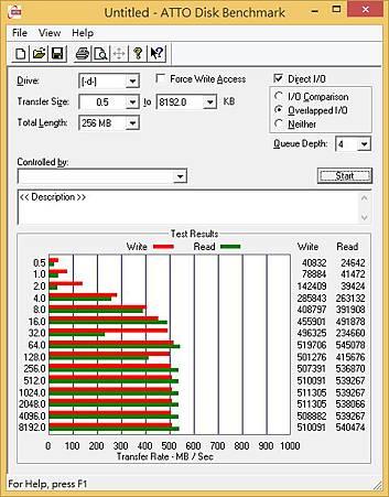 ATTO Disk Benchmark.jpg