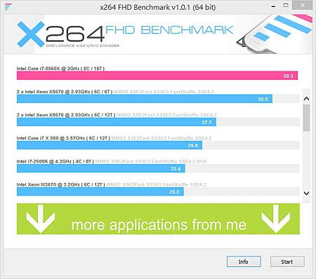 X264 FHD BENCHMARK.jpg