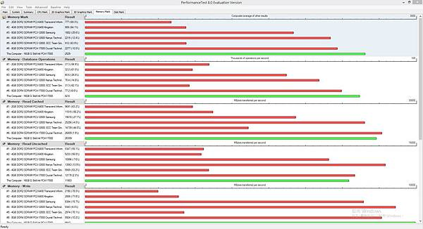 G.Skill Ripjaws 4 DDR4-2133  PassMark Performance Memory benchmark - test.jpg