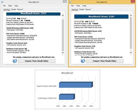 NovaBench Comparison.jpg