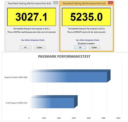 PassMark PerformanceTest Comparison.jpg
