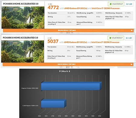 PCMark 8 Comparison.jpg
