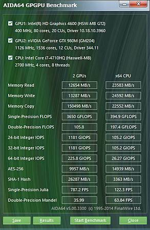 AIDA64 GPUGPU Benchmark.jpg