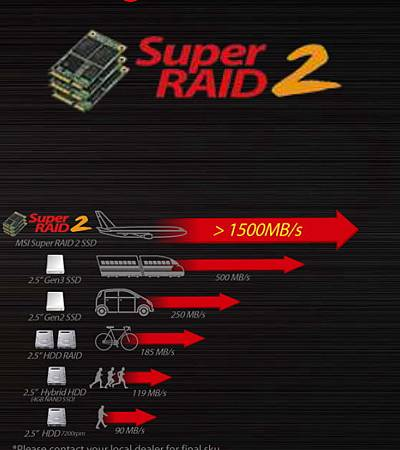 SuperRAID2.jpg