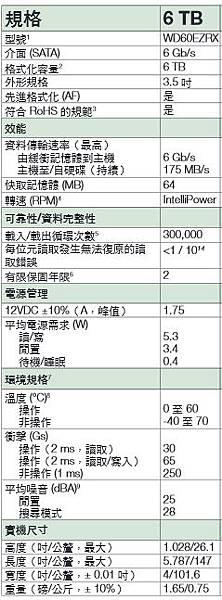 WD GREEN 6TB SPEC.jpg