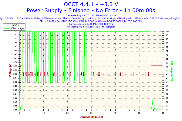 2015-05-18-22h34-Voltage-+3.3 V.png