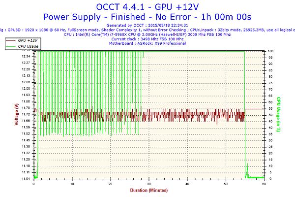 2015-05-18-22h34-Voltage-GPU +12V.png