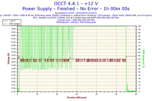 2015-05-18-22h34-Voltage-+12 V.png