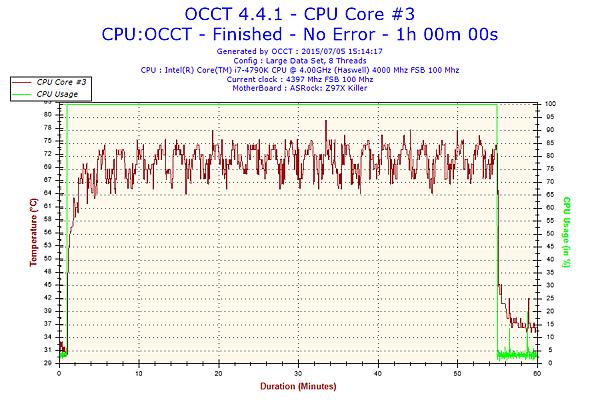 OCCT-4790K-04.png