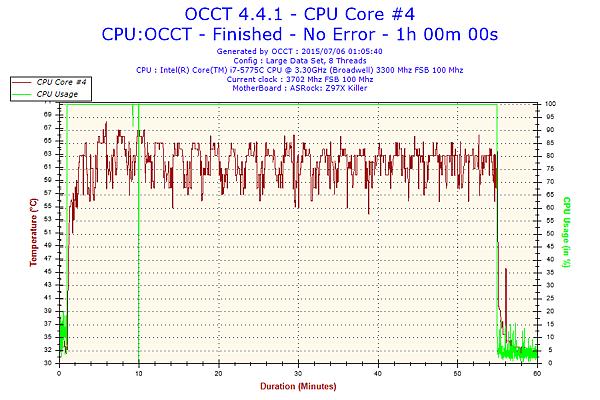 OCCT-5775C-05.png