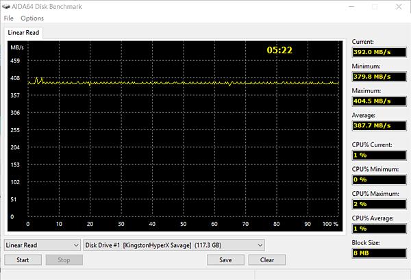 AIDA64 Disk Benchmark L Read.png