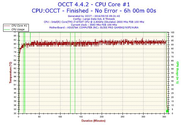 OCCT 03 Temp.png