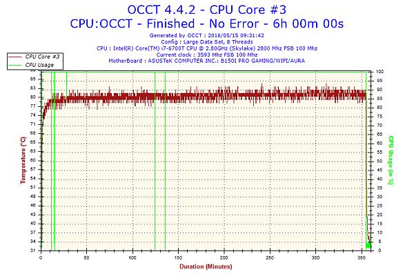 OCCT 05 Temp.png